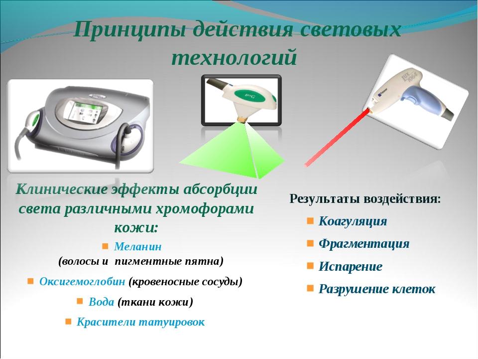Принципы действия световых технологий Клинические эффекты абсорбции света ра...