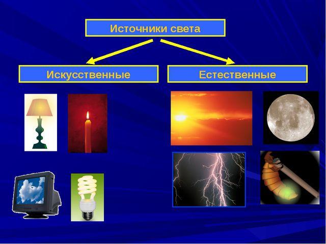 Источники света Искусственные Естественные