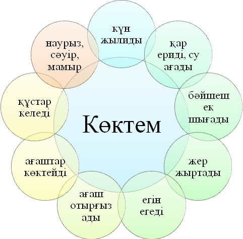 C:\Users\артем\Documents\күн.png