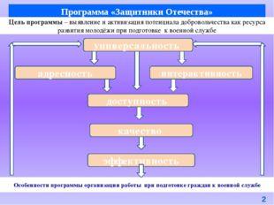Особенности программы организации работы при подготовке граждан к военной слу