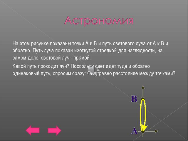 На этом рисунке показаны точки A и B и путь светового луча от A к B и обратно...