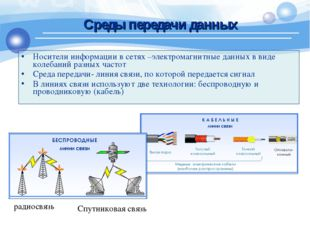 Носители информации в сетях –электромагнитные данных в виде колебаний разных