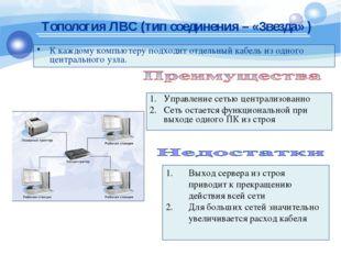 К каждому компьютеру подходит отдельный кабель из одного центрального узла. Т
