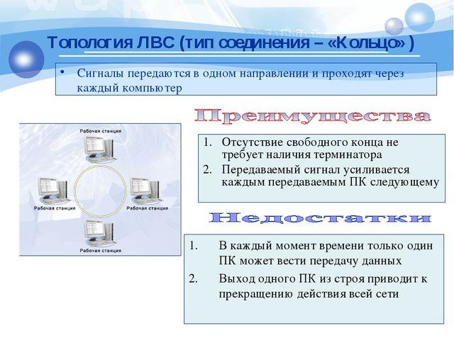 Сигналы передаются в одном направлении и проходят через каждый компьютер Топо...