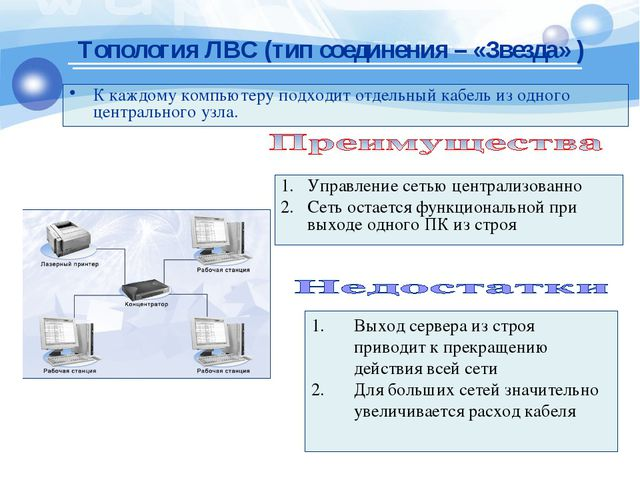К каждому компьютеру подходит отдельный кабель из одного центрального узла. Т...