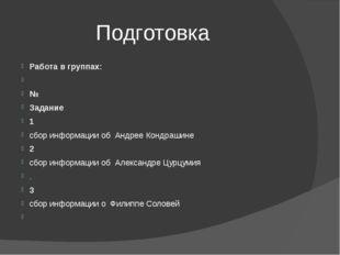 Подготовка Работа в группах:  № Задание 1 сбор информации об Андрее Кондраши