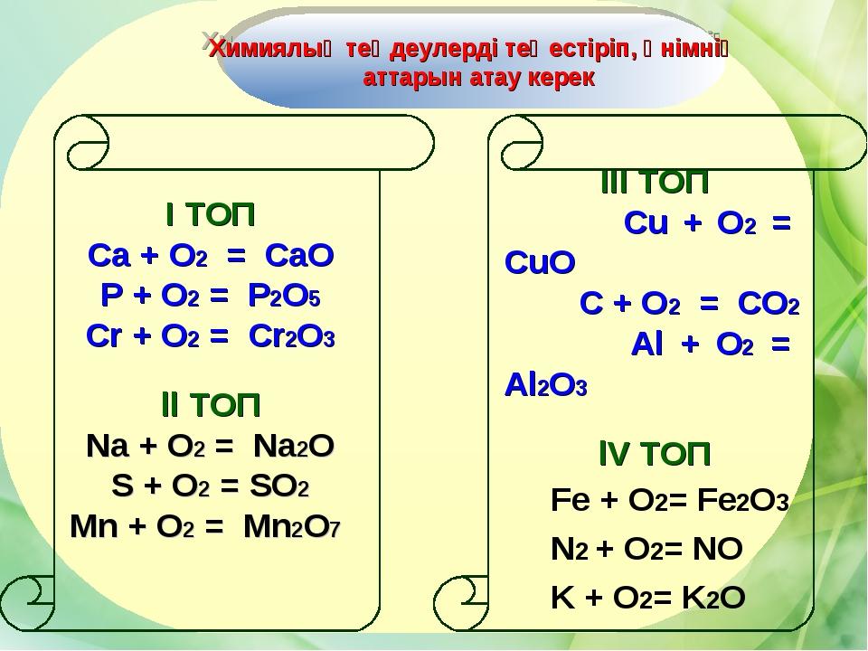 І ТОП Са + О2 = СаО Р + О2 = Р2О5 Сr + O2 = Cr2O3 ll ТОП Na + O2 = Na2O S +...