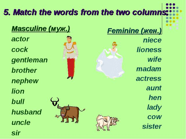5. Match the words from the two columns. Masculine (муж.) actor cock gentlema...