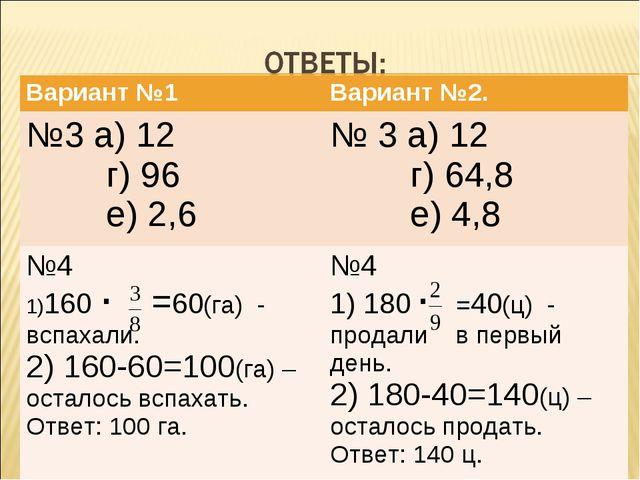 Вариант №1Вариант №2. №3 а) 12 г) 96 е) 2,6№ 3 а) 12 г) 64,8 е) 4,8 №4 160...