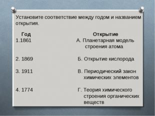 Установите соответствие между годом и названием открытия.  Год Открытие 1861