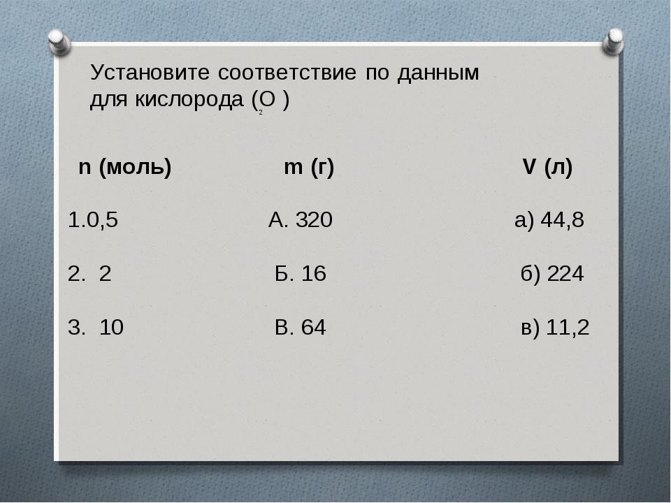 Установите соответствие по данным для кислорода (О ) n (моль) m (г) V (л) 0,5...