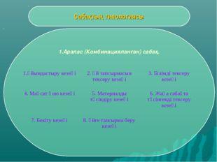 Сабақтың типологиясы 1.Аралас (Комбинацияланған) сабақ. 1.Ұйымдастыру кезеңі