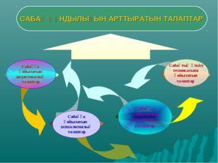 САБАҚ ҚҰНДЫЛЫҒЫН АРТТЫРАТЫН ТАЛАПТАР Сабаққа қойылатын психологиялық талаптар