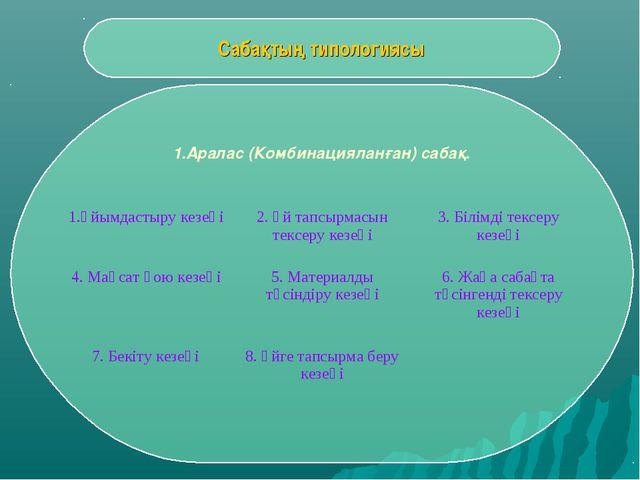 Сабақтың типологиясы 1.Аралас (Комбинацияланған) сабақ. 1.Ұйымдастыру кезеңі...