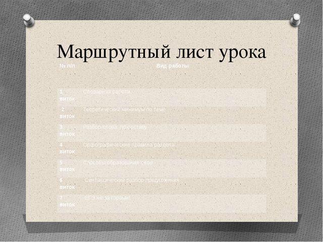 Маршрутный лист урока № п/п Вид работы 1виток Словарная работа 2 виток Теорет...