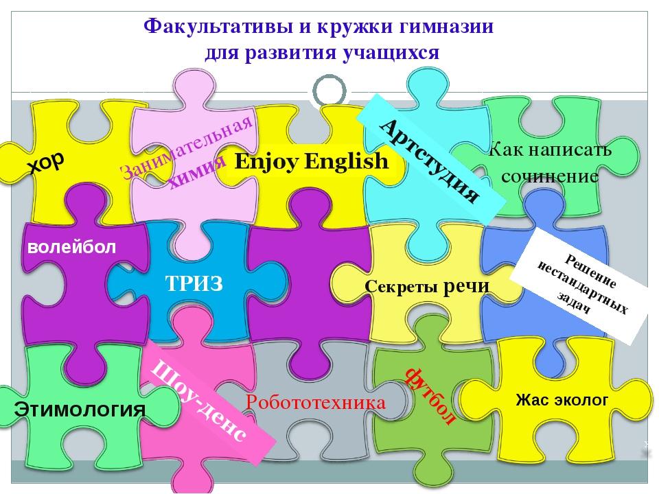 Факультативы и кружки гимназии для развития учащихся Этимология Решение неста...