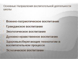 Основные Направления воспитательной деятельности школы Военно-патриотическое