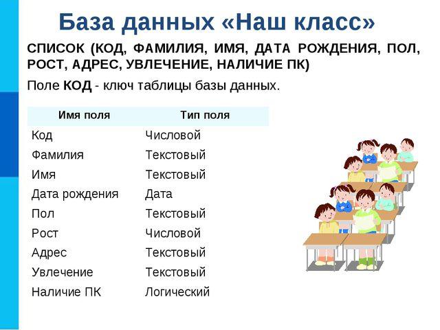 База данных «Наш класс» СПИСОК (КОД, ФАМИЛИЯ, ИМЯ, ДАТА РОЖДЕНИЯ, ПОЛ, РОСТ,...