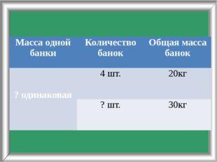 Масса одной банки Количество банок Общая масса банок ?одинаковая 4 шт. 20кг ?