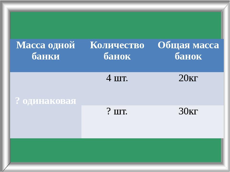 Масса одной банки Количество банок Общая масса банок ?одинаковая 4 шт. 20кг ?...