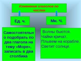 Изменение глаголов по числам Ед. ч. Мн. Ч. Самостоятельно подобрать по два гл