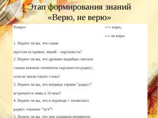 Заголовок слайда Текст слайда Этап формирования знаний «Верю, не верю» Вопрос