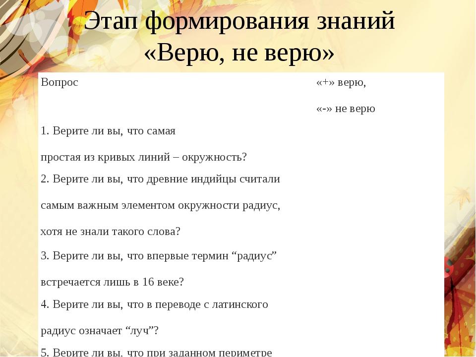 Заголовок слайда Текст слайда Этап формирования знаний «Верю, не верю» Вопрос...