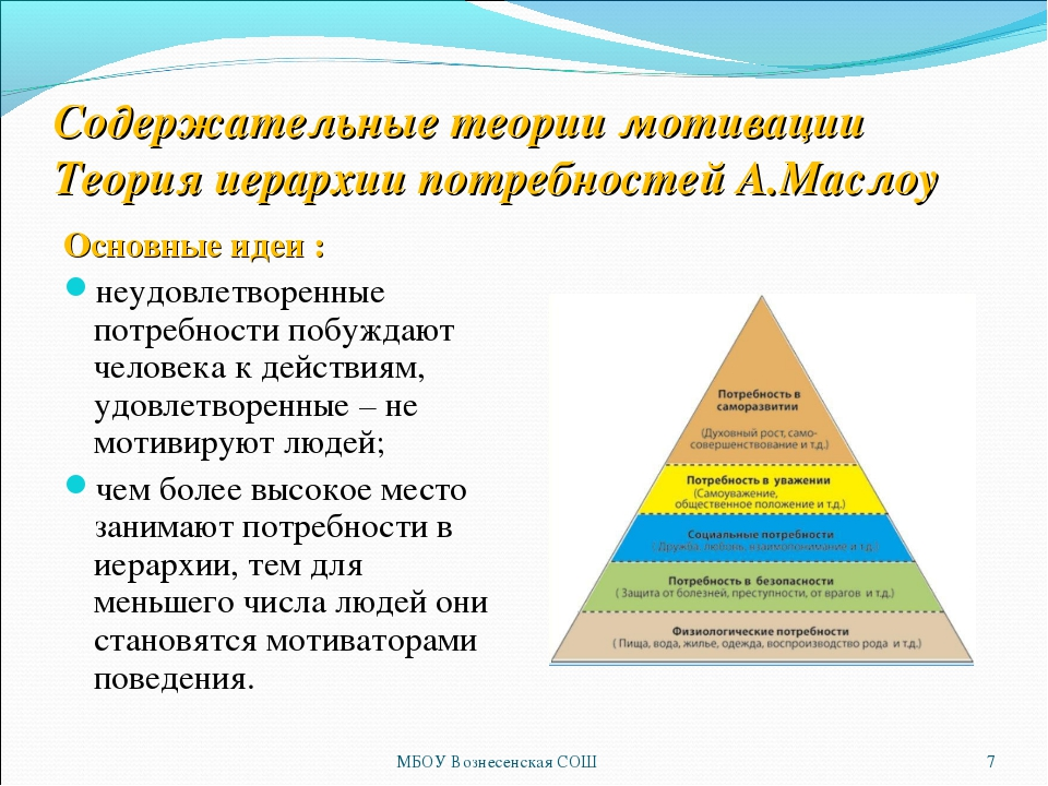 understanding the motivation theories of maslow and herzberg