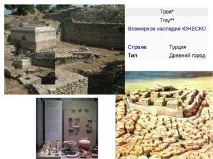 Троя* Troy** Всемирное наследие ЮНЕСКО Страна Турция Тип Древний город