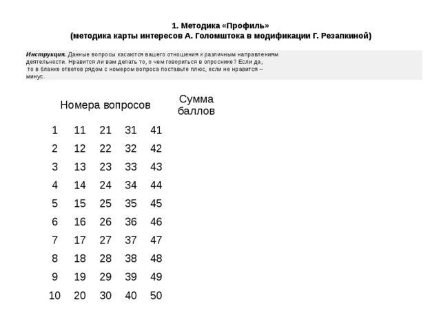 1. Методика «Профиль» (методика карты интересов А. Голомштока в модификации Г...