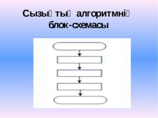 Сызықтық алгоритмнің блок-схемасы