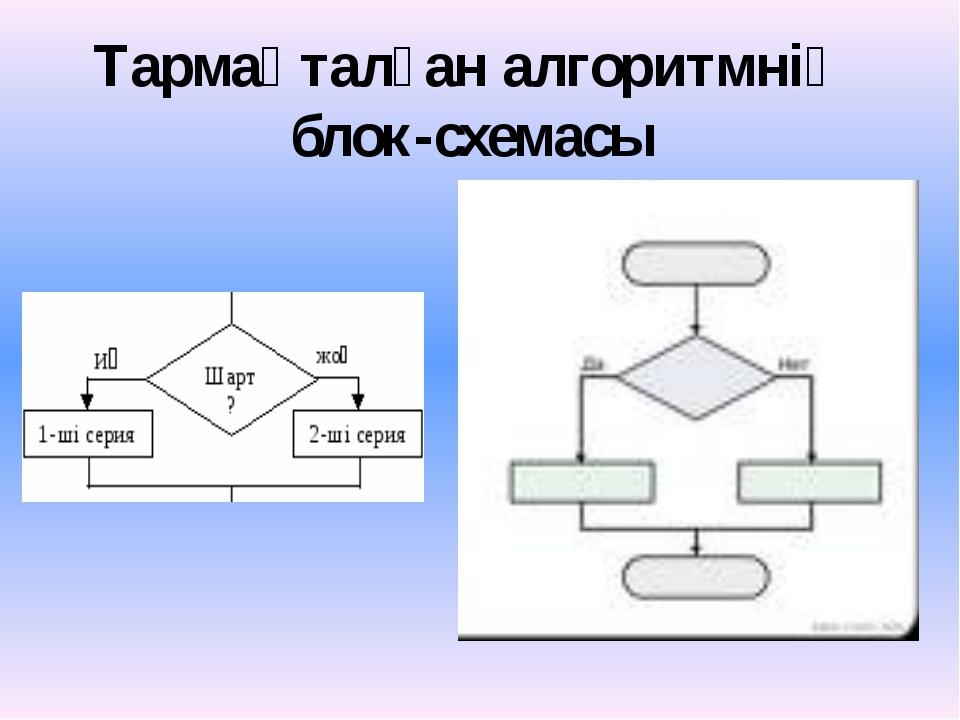 Тармақталған алгоритмнің блок-схемасы