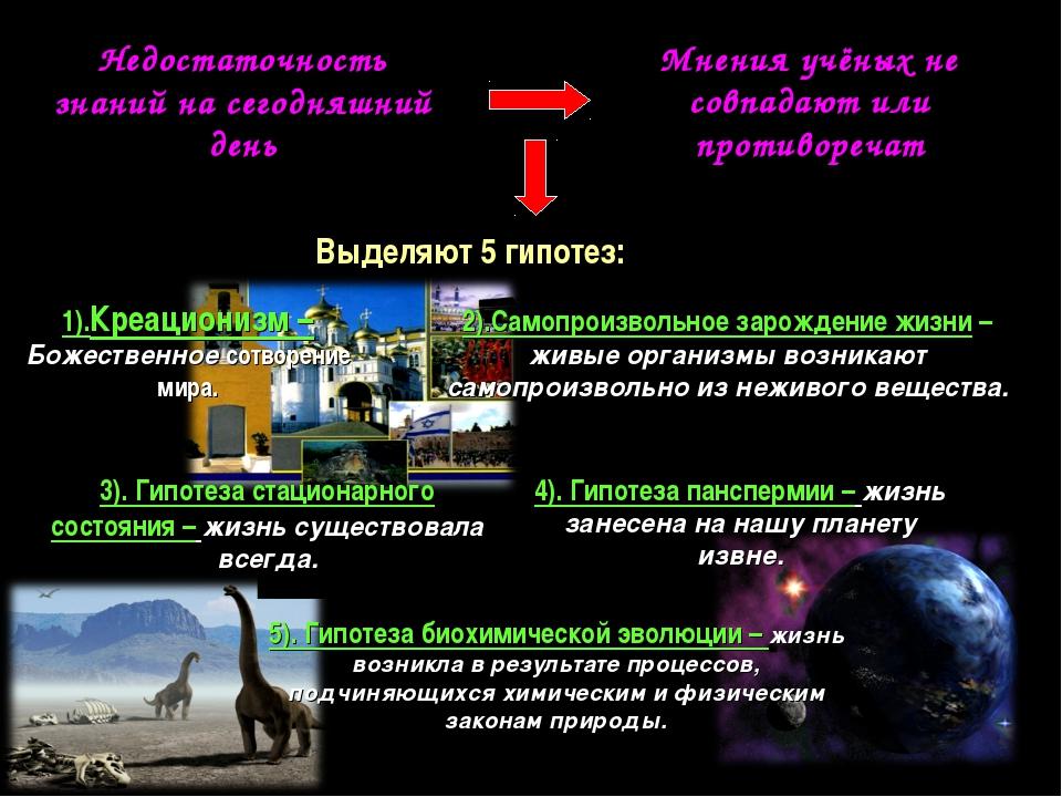 Недостаточность знаний на сегодняшний день Выделяют 5 гипотез: 1).Креационизм...