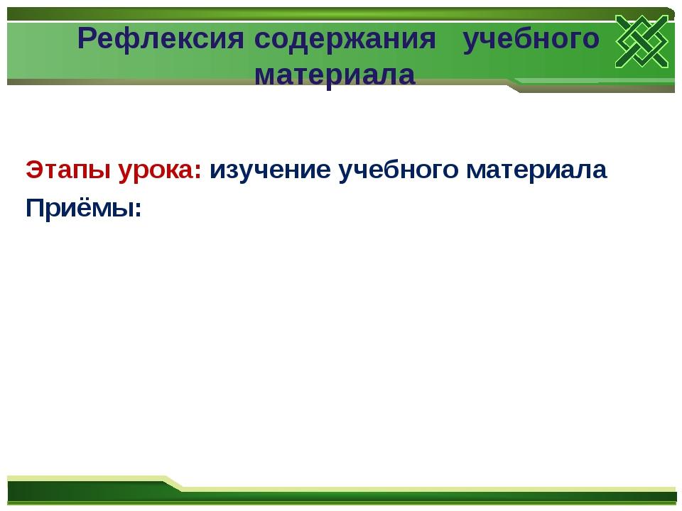 Этапы урока: изучение учебного материала Приёмы: Рефлексия содержания учебног...