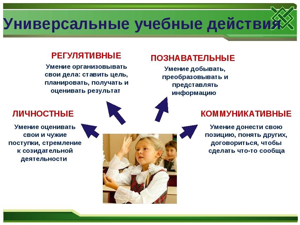 Универсальные учебные действия Умение оценивать свои и чужие поступки, стремл...