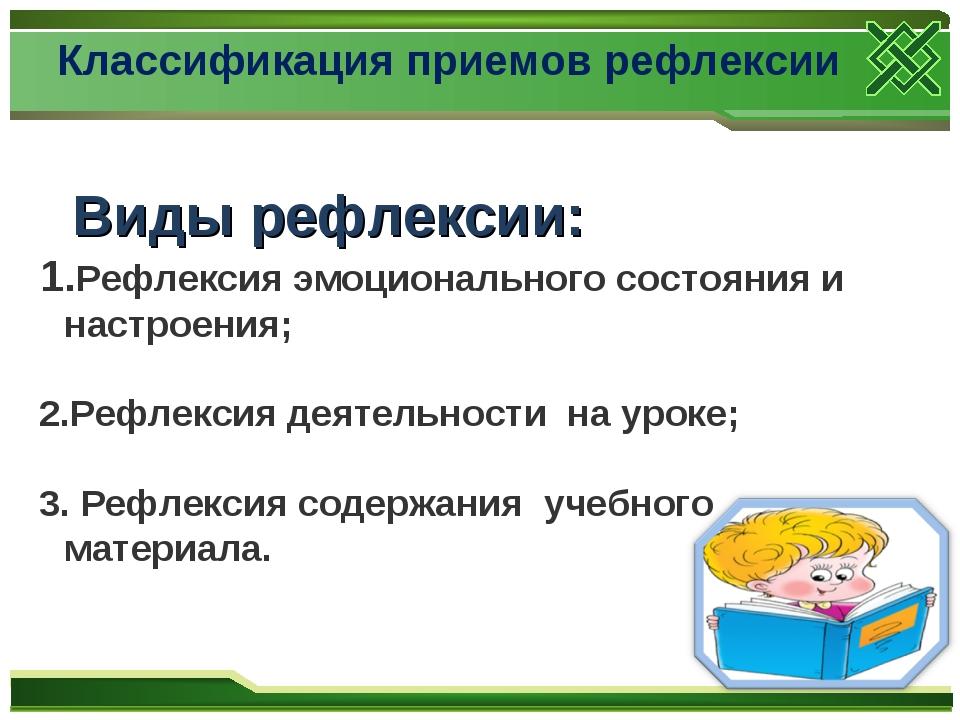 Виды рефлексии: 1.Рефлексия эмоционального состояния и настроения; 2.Рефлекси...