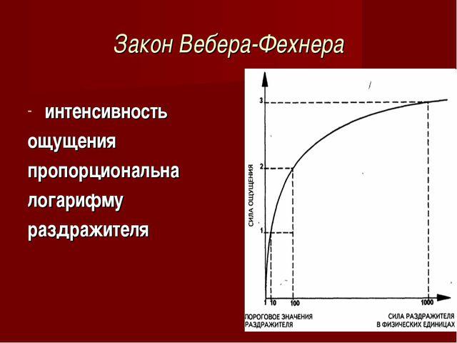 Закон Вебера-Фехнера интенсивность ощущения пропорциональна логарифму раздраж...