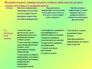 Познавательные универсальные учебные действия на разных этапах обучения в осн
