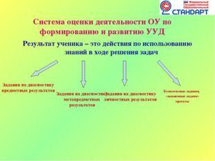 Система оценки деятельности ОУ по формированию и развитию УУД Результат учени