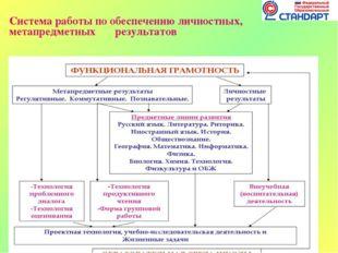Система работы по обеспечению личностных, метапредметных результатов