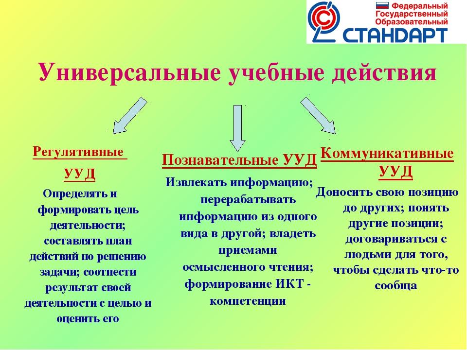 Универсальные учебные действия Коммуникативные УУД Доносить свою позицию до д...