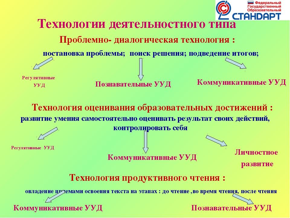 Технологии деятельностного типа Проблемно- диалогическая технология : постано...