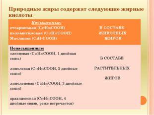 Природные жиры содержат следующие жирные кислоты Насыщенные: стеариновая (C17