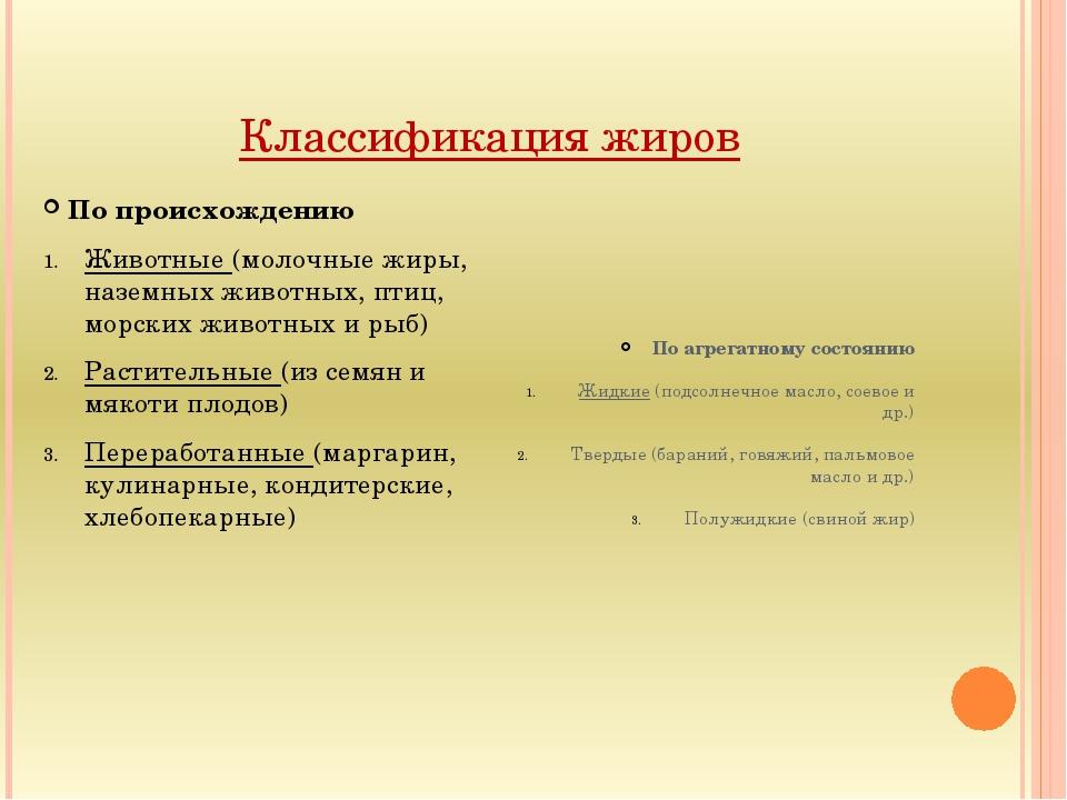 Классификация жиров По происхождению Животные (молочные жиры, наземных животн...