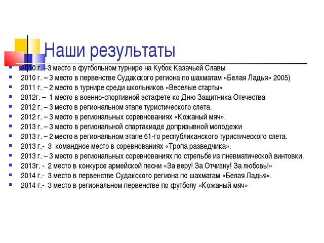 Наши результаты 2010 г. –3 место в футбольном турнире на Кубок Казачьей Славы...