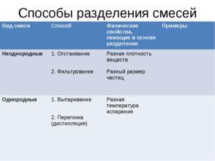 Способы разделения смесей Вид смесиСпособФизические свойства, лежащие в осн
