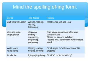 Mind the spelling of-ing form. Verbs	-ing forms	Points wait,help,visit,listen