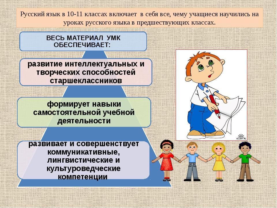 Русский язык в 10-11 классах включает в себя все, чему учащиеся научились на...