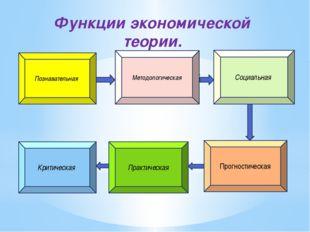 Функции экономической теории. Методологическая Познавательная Критическая Пра