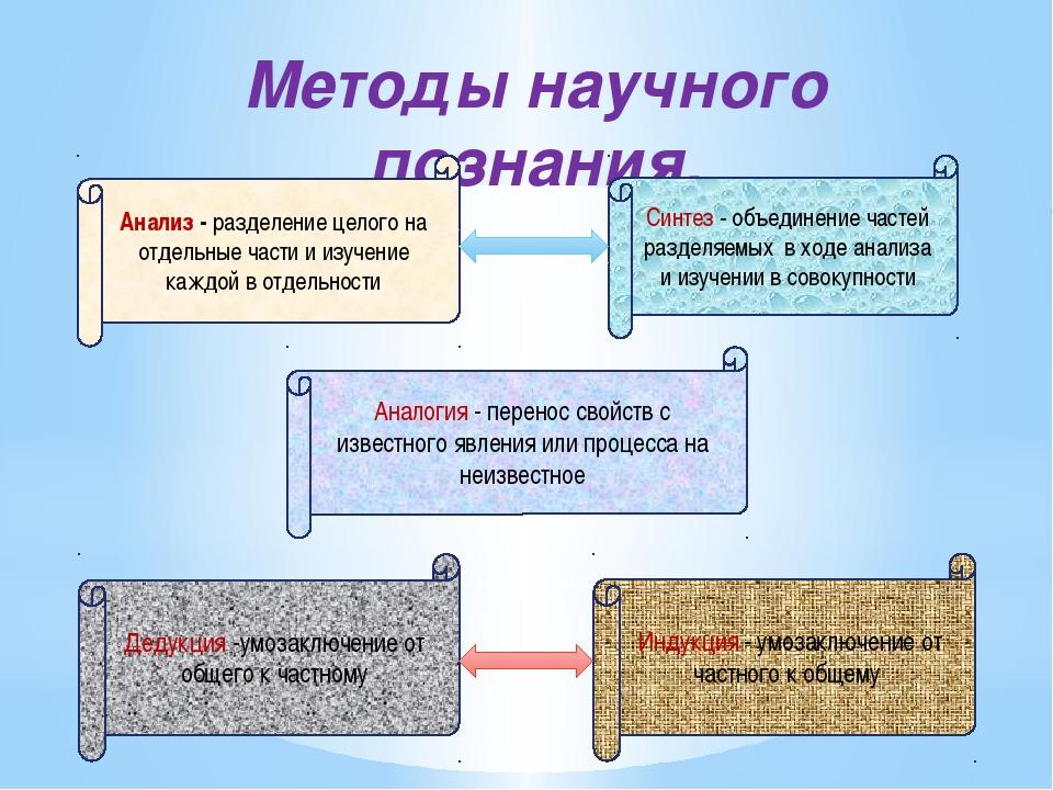 Методы научного познания. Анализ - разделение целого на отдельные части и изу...